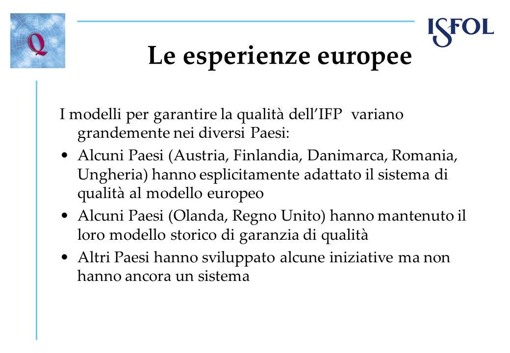 Le esperienze europee I modelli per garantire la qualità dellIFP variano grandemente nei diversi Paesi: Alcuni Paesi (Austria, Finlandia, Danimarca, R
