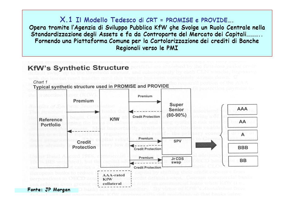 X.1 Il Modello Tedesco di CRT = PROMISE e PROVIDE….