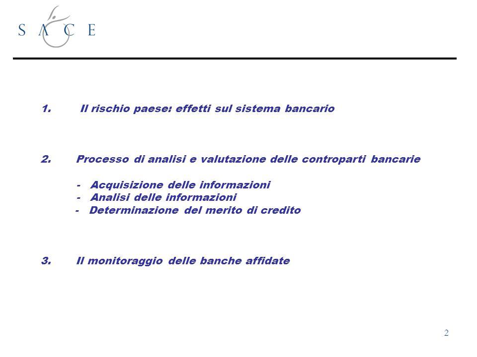 2 1. Il rischio paese: effetti sul sistema bancario 2.