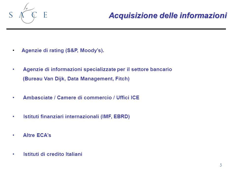 6 Proprietà Management Posizione della banca sul mercato (Peers group) Track record e reputazione (Berne Union) Rumors di mercato Analisi delle informazioni