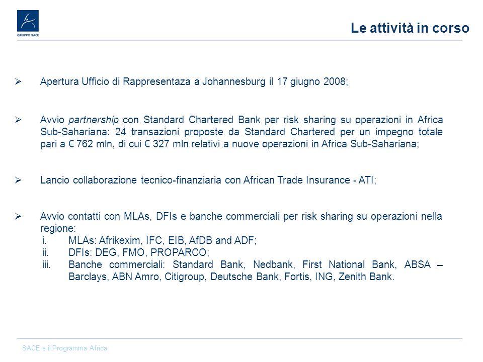 SACE e il Programma Africa Le attività in corso Apertura Ufficio di Rappresentaza a Johannesburg il 17 giugno 2008; Avvio partnership con Standard Cha
