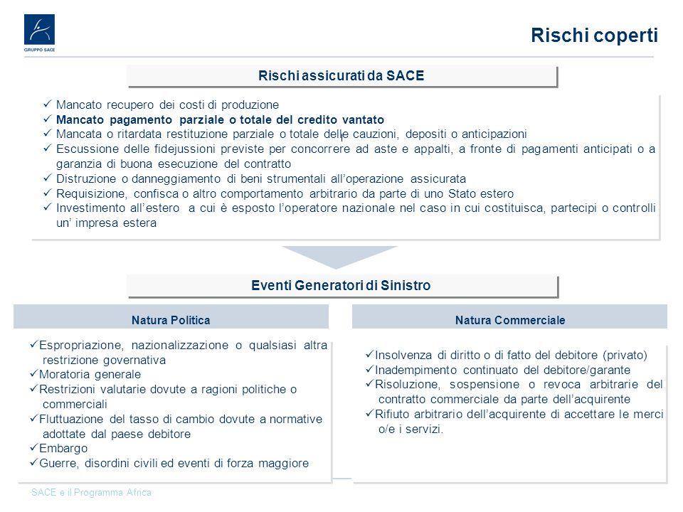 SACE e il Programma Africa Rischi coperti Mancato recupero dei costi di produzione Mancato pagamento parziale o totale del credito vantato Mancata o r