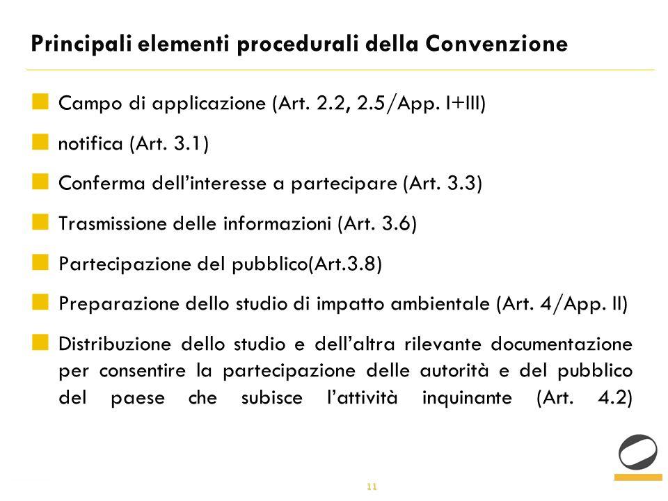 11 Principali elementi procedurali della Convenzione Campo di applicazione (Art.