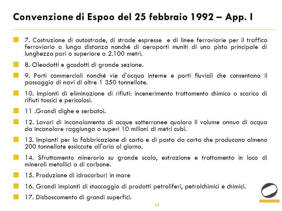 14 Convenzione di Espoo del 25 febbraio 1992 – App.