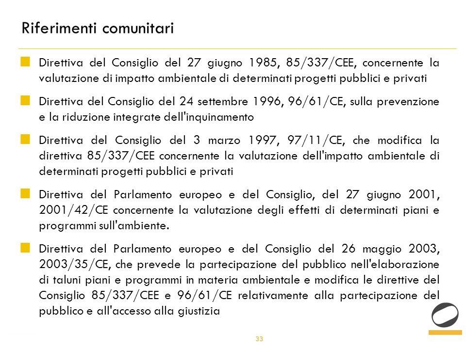 33 Riferimenti comunitari Direttiva del Consiglio del 27 giugno 1985, 85/337/CEE, concernente la valutazione di impatto ambientale di determinati progetti pubblici e privati Direttiva del Consiglio del 24 settembre 1996, 96/61/CE, sulla prevenzione e la riduzione integrate dell inquinamento Direttiva del Consiglio del 3 marzo 1997, 97/11/CE, che modifica la direttiva 85/337/CEE concernente la valutazione dell impatto ambientale di determinati progetti pubblici e privati Direttiva del Parlamento europeo e del Consiglio, del 27 giugno 2001, 2001/42/CE concernente la valutazione degli effetti di determinati piani e programmi sull ambiente.