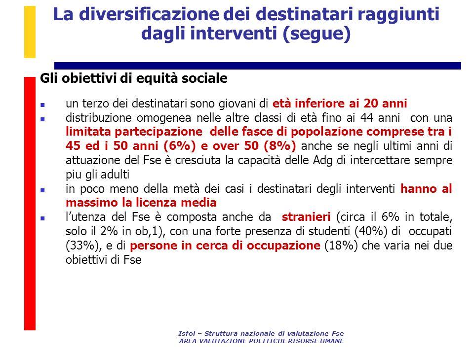 Isfol – Struttura nazionale di valutazione Fse AREA VALUTAZIONE POLITICHE RISORSE UMANE Gli obiettivi di equità sociale un terzo dei destinatari sono