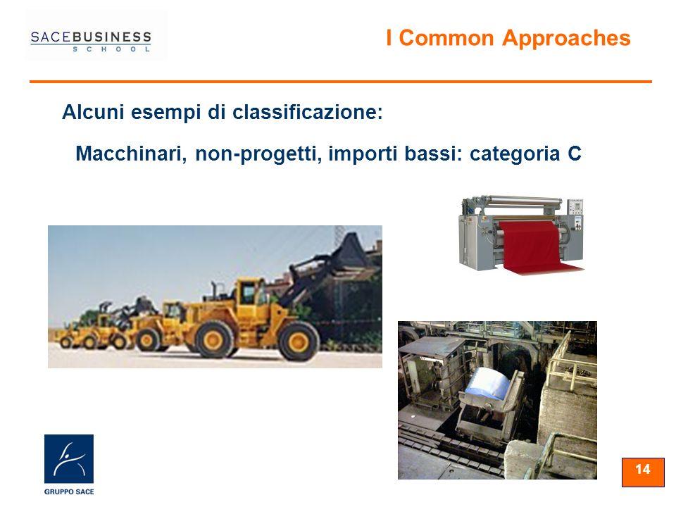 14 Alcuni esempi di classificazione: I Common Approaches Macchinari, non-progetti, importi bassi: categoria C
