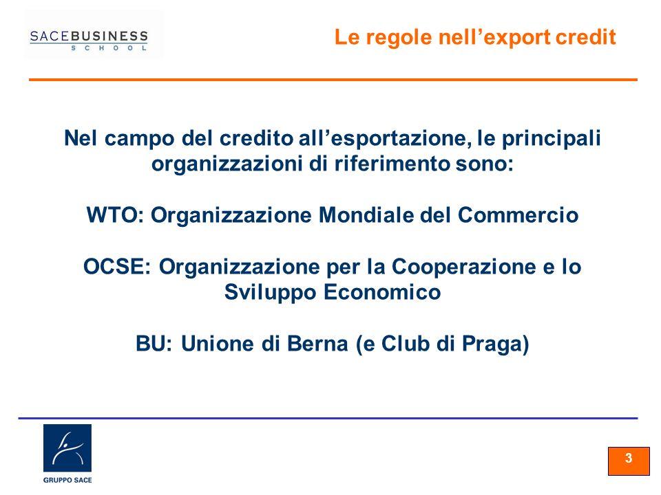 33 3 Le regole nellexport credit Nel campo del credito allesportazione, le principali organizzazioni di riferimento sono: WTO: Organizzazione Mondiale del Commercio OCSE: Organizzazione per la Cooperazione e lo Sviluppo Economico BU: Unione di Berna (e Club di Praga)