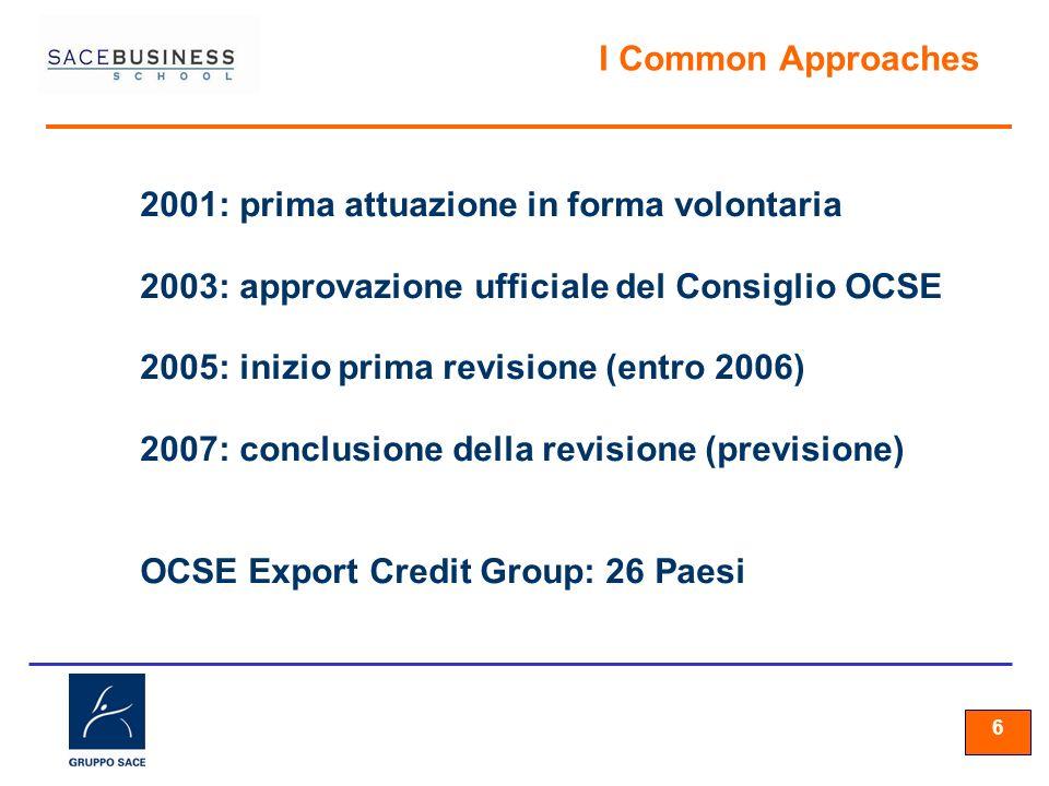 66 6 I Common Approaches 2001: prima attuazione in forma volontaria 2003: approvazione ufficiale del Consiglio OCSE 2005: inizio prima revisione (entro 2006) 2007: conclusione della revisione (previsione) OCSE Export Credit Group: 26 Paesi