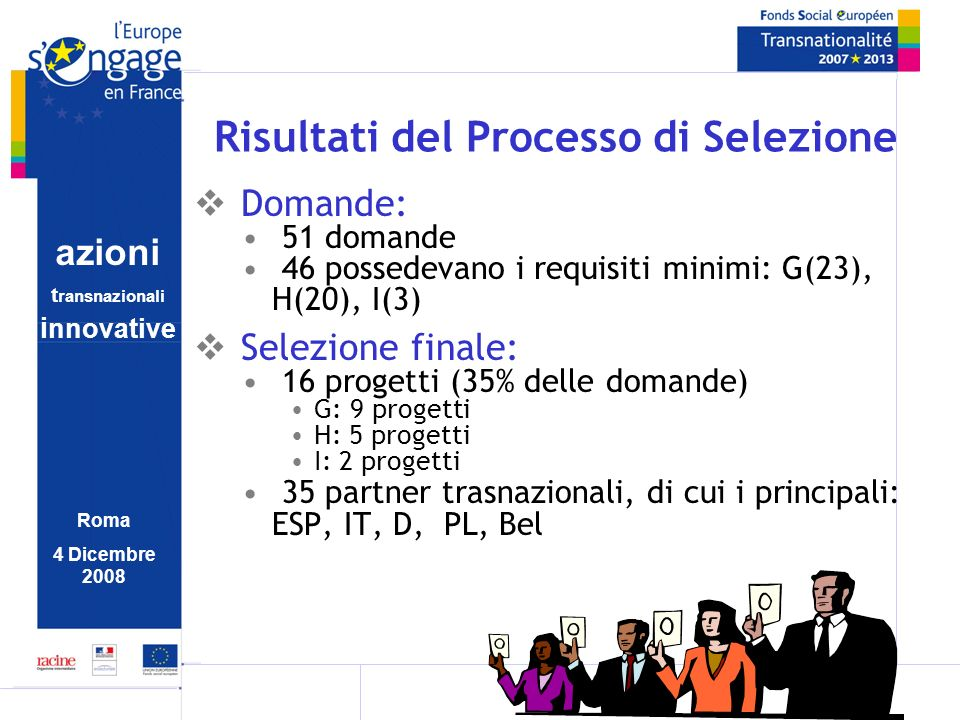 azioni t ransnazionali i nnovative Roma 4 Dicembre 2008 Risultati del Processo di Selezione Domande: 51 domande 46 possedevano i requisiti minimi: G(23), H(20), I(3) Selezione finale: 16 progetti (35% delle domande) G: 9 progetti H: 5 progetti I: 2 progetti 35 partner trasnazionali, di cui i principali: ESP, IT, D, PL, Bel
