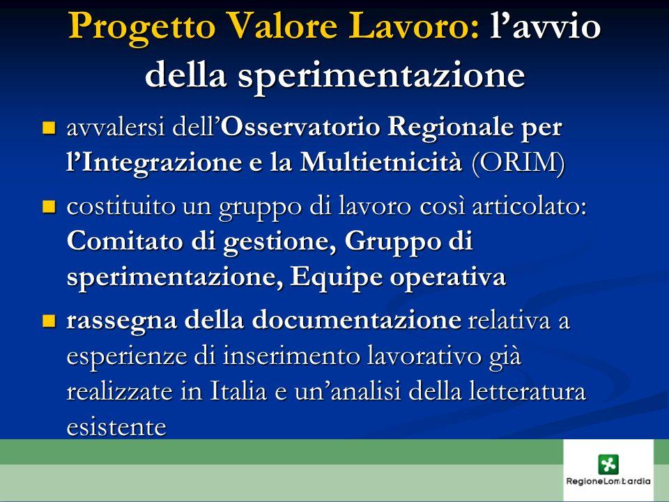 Progetto Valore Lavoro: lavvio della sperimentazione avvalersi dellOsservatorio Regionale per lIntegrazione e la Multietnicità (ORIM) avvalersi dellOs