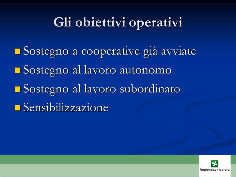 Gli obiettivi operativi Sostegno a cooperative già avviate Sostegno a cooperative già avviate Sostegno al lavoro autonomo Sostegno al lavoro autonomo