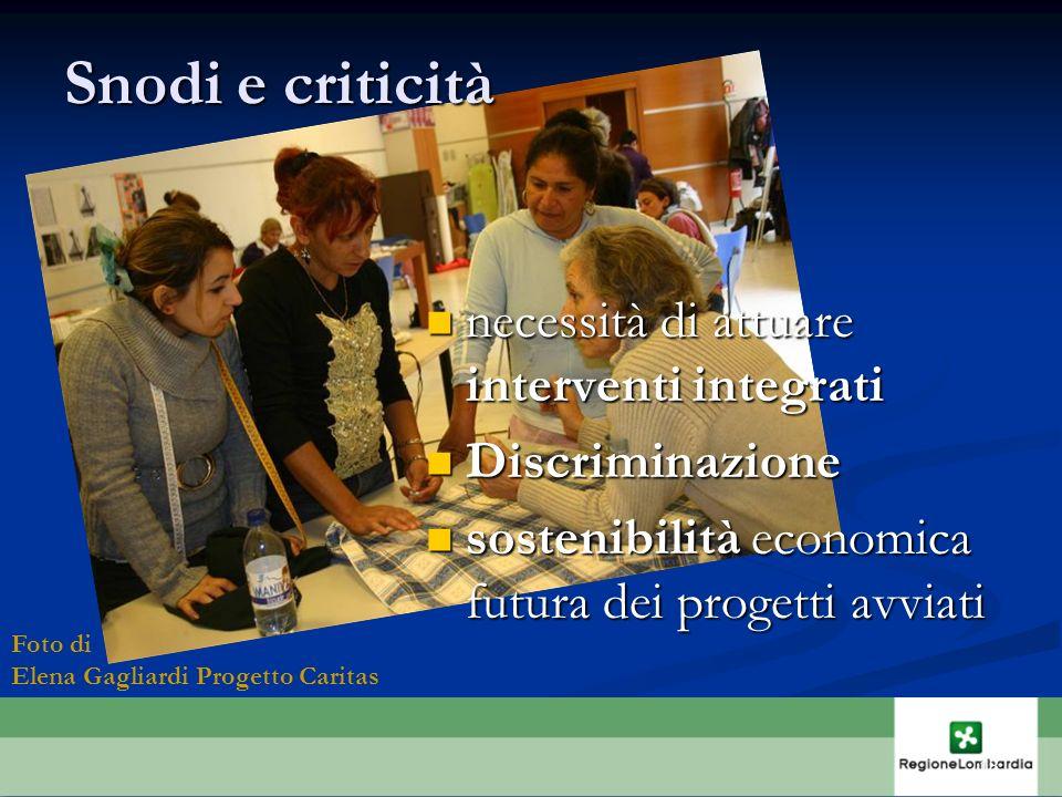 Snodi e criticità necessità di attuare interventi integrati necessità di attuare interventi integrati Discriminazione Discriminazione sostenibilità ec