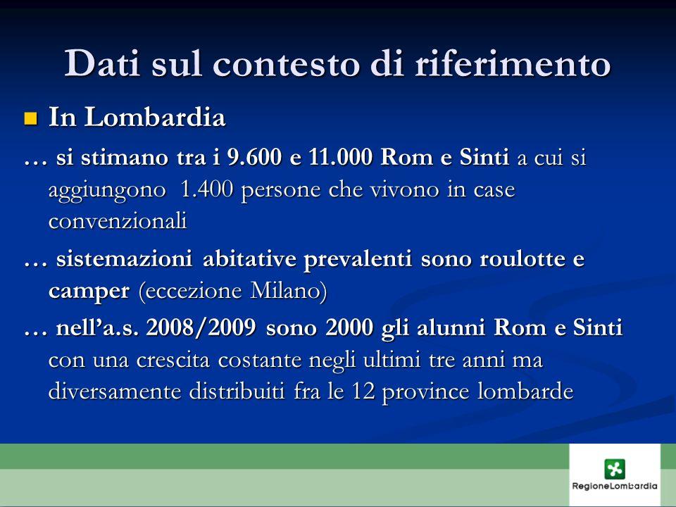 Dati sul contesto di riferimento In Lombardia In Lombardia … si stimano tra i 9.600 e 11.000 Rom e Sinti a cui si aggiungono 1.400 persone che vivono