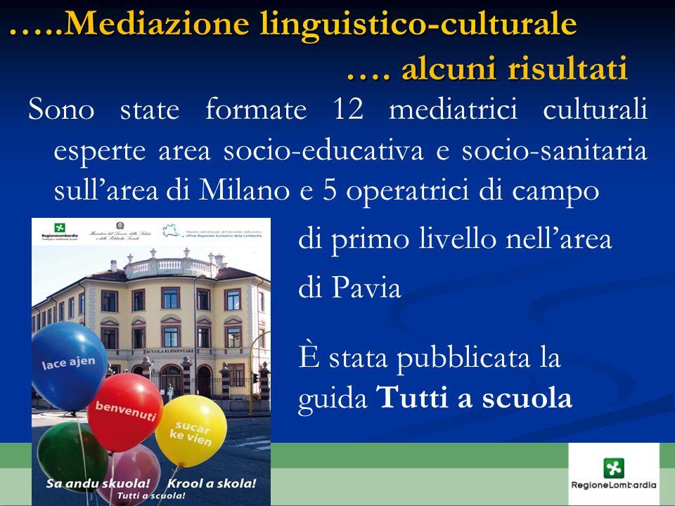 …..Mediazione linguistico-culturale …. alcuni r …..Mediazione linguistico-culturale …. alcuni risultati Sono state formate 12 mediatrici culturali esp