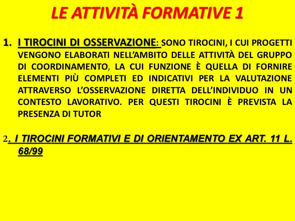 LE ATTIVITÀ FORMATIVE 1 1.I TIROCINI DI OSSERVAZIONE 1.I TIROCINI DI OSSERVAZIONE : SONO TIROCINI, I CUI PROGETTI VENGONO ELABORATI NELLAMBITO DELLE A