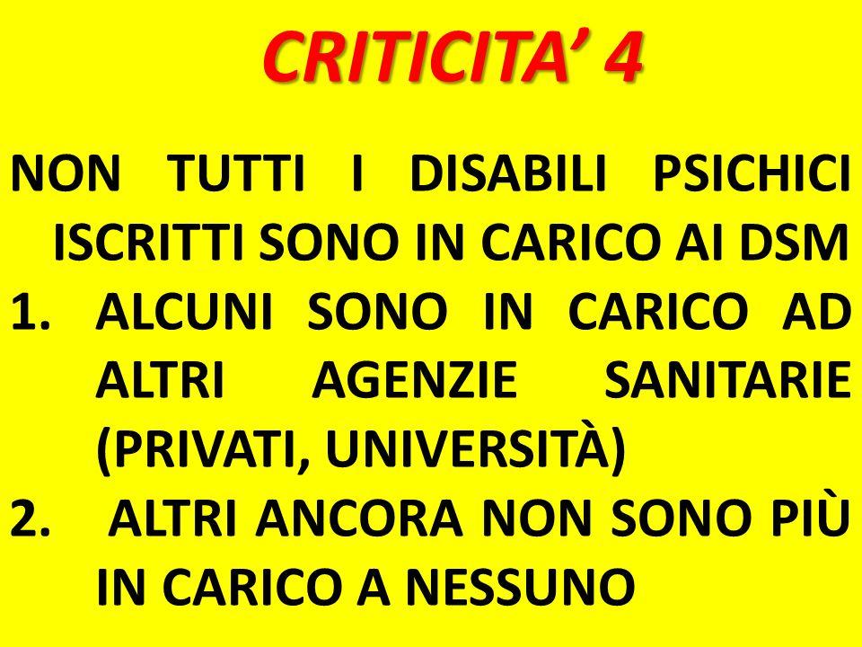 CRITICITA 4 NON TUTTI I DISABILI PSICHICI ISCRITTI SONO IN CARICO AI DSM 1.ALCUNI SONO IN CARICO AD ALTRI AGENZIE SANITARIE (PRIVATI, UNIVERSITÀ) 2. A