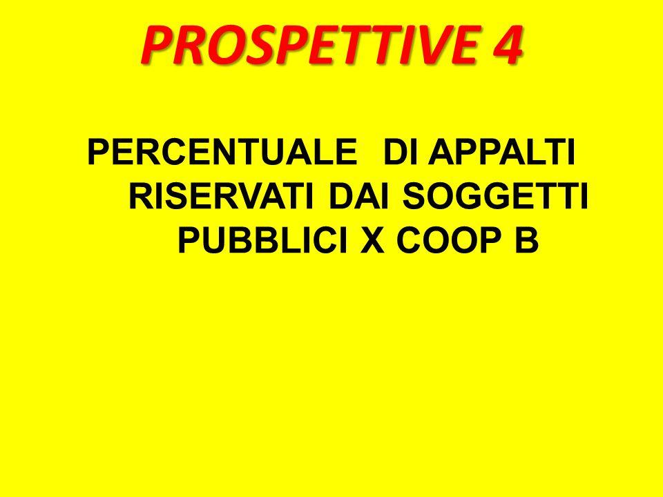 PROSPETTIVE 4 PERCENTUALE DI APPALTI RISERVATI DAI SOGGETTI PUBBLICI X COOP B