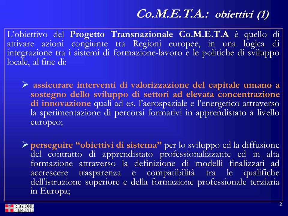2 Lobiettivo del Progetto Transnazionale Co.M.E.T.A è quello di attivare azioni congiunte tra Regioni europee, in una logica di integrazione tra i sistemi di formazione-lavoro e le politiche di sviluppo locale, al fine di: assicurare interventi di valorizzazione del capitale umano a sostegno dello sviluppo di settori ad elevata concentrazione di innovazione quali ad es.