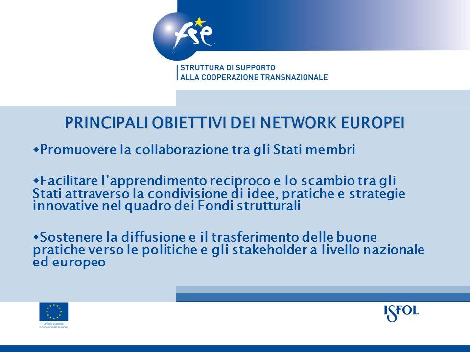 PRINCIPALI OBIETTIVI DEI NETWORK EUROPEI Promuovere la collaborazione tra gli Stati membri Facilitare lapprendimento reciproco e lo scambio tra gli Stati attraverso la condivisione di idee, pratiche e strategie innovative nel quadro dei Fondi strutturali Sostenere la diffusione e il trasferimento delle buone pratiche verso le politiche e gli stakeholder a livello nazionale ed europeo