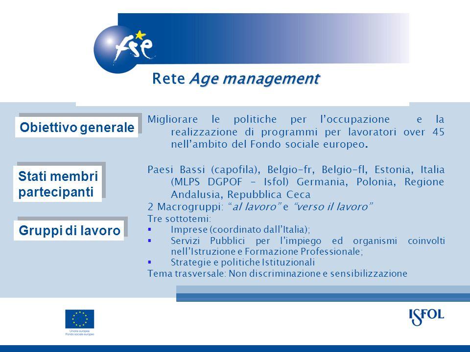 Age management Rete Age management Migliorare le politiche per loccupazione e la realizzazione di programmi per lavoratori over 45 nellambito del Fondo sociale europeo.