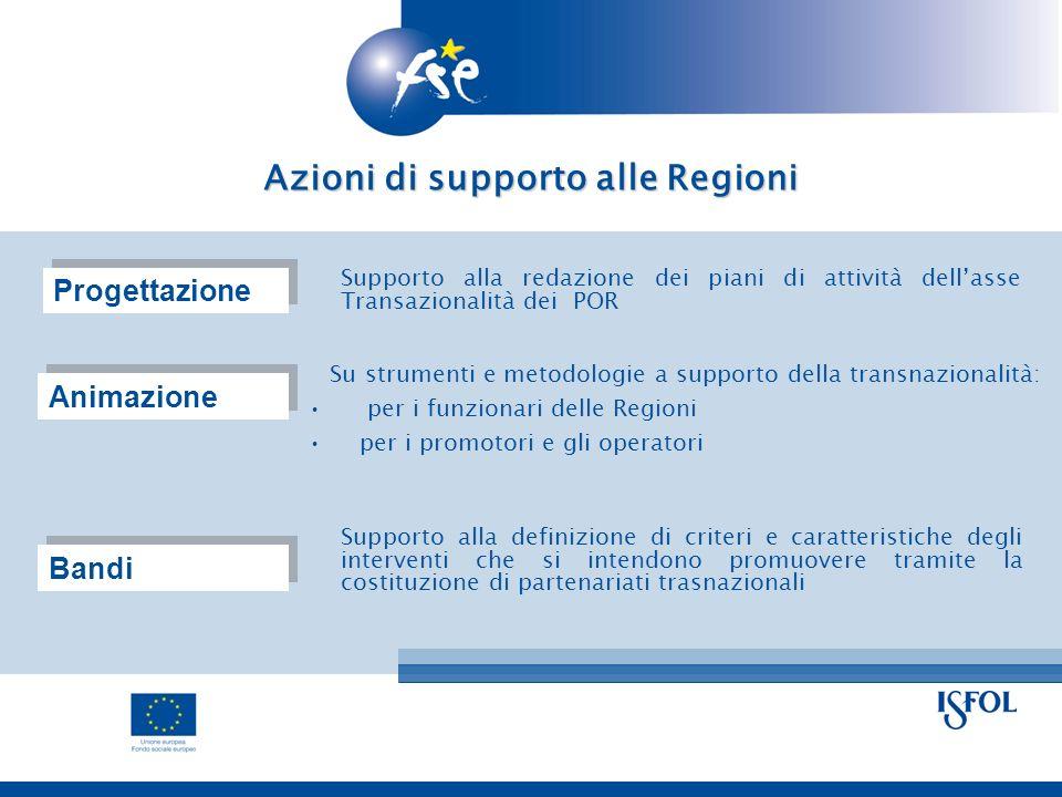 Azioni di supporto alle Regioni Progettazione Animazione Bandi Supporto alla redazione dei piani di attività dellasse Transazionalità dei POR Su strumenti e metodologie a supporto della transnazionalità: per i funzionari delle Regioni per i promotori e gli operatori Supporto alla definizione di criteri e caratteristiche degli interventi che si intendono promuovere tramite la costituzione di partenariati trasnazionali