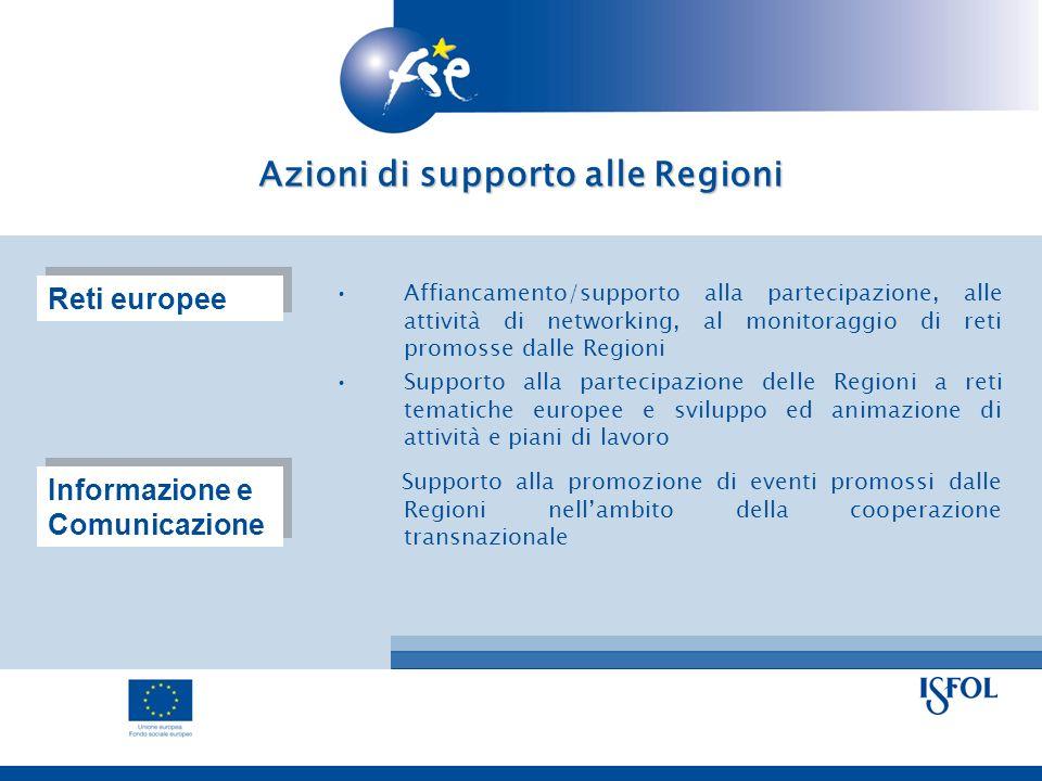 Azioni di supporto alle Regioni Reti europee Informazione e Comunicazione Affiancamento/supporto alla partecipazione, alle attività di networking, al monitoraggio di reti promosse dalle Regioni Supporto alla partecipazione delle Regioni a reti tematiche europee e sviluppo ed animazione di attività e piani di lavoro Supporto alla promozione di eventi promossi dalle Regioni nellambito della cooperazione transnazionale