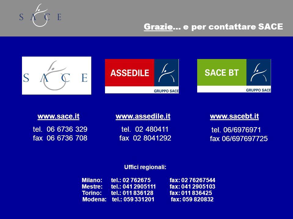 Uffici regionali: Milano:tel.: 02 762675fax: 02 76267544 Mestre: tel.: 041 2905111fax: 041 2905103 Torino: tel.: 011 836128fax: 011 836425 Modena: tel.: 059 331201 fax: 059 820832 Grazie Grazie… e per contattare SACE tel.