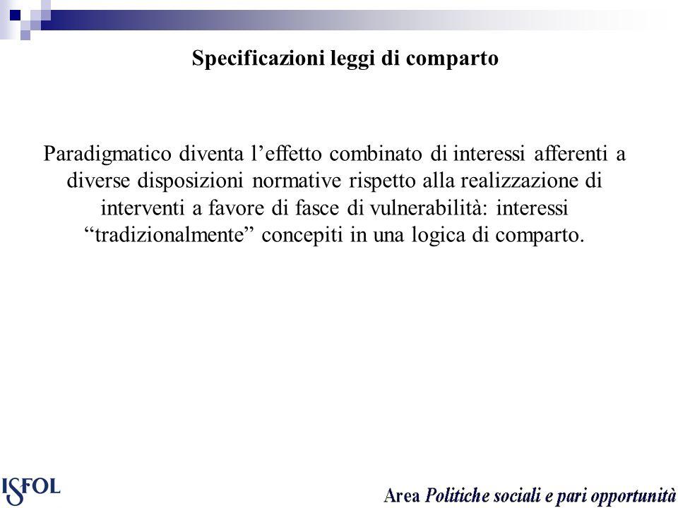 Specificazioni leggi di comparto Paradigmatico diventa leffetto combinato di interessi afferenti a diverse disposizioni normative rispetto alla realiz