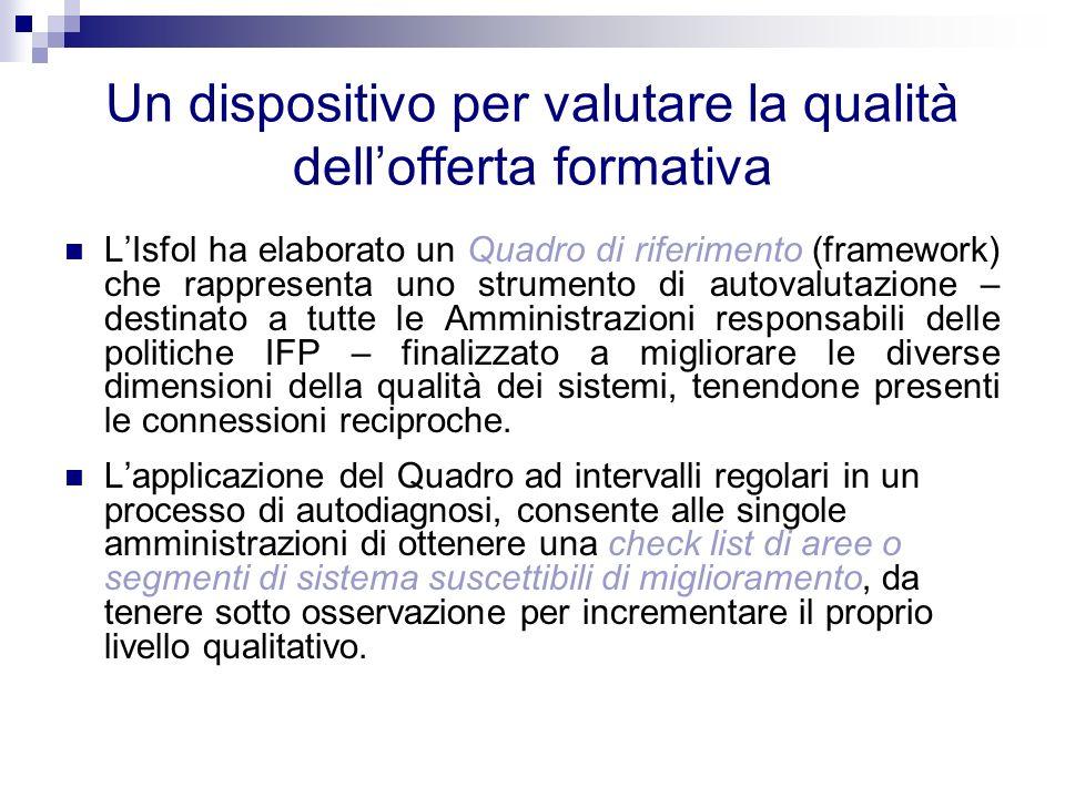 Un dispositivo per valutare la qualità dellofferta formativa LIsfol ha elaborato un Quadro di riferimento (framework) che rappresenta uno strumento di