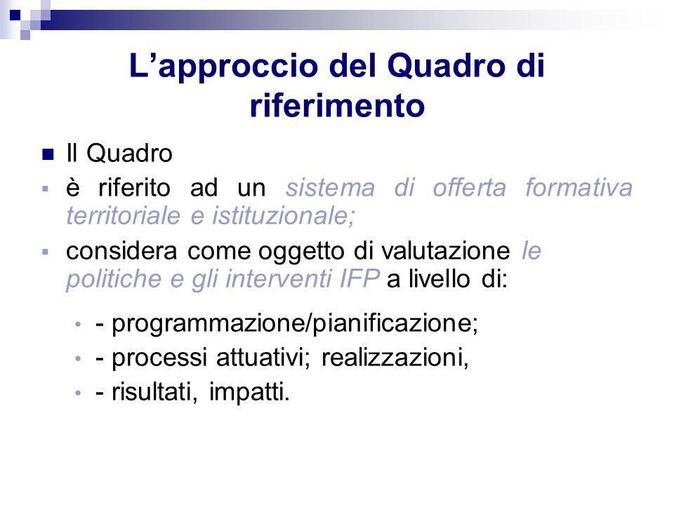 Lapproccio del Quadro di riferimento Il Quadro è riferito ad un sistema di offerta formativa territoriale e istituzionale; considera come oggetto di valutazione le politiche e gli interventi IFP a livello di: - programmazione/pianificazione; - processi attuativi; realizzazioni, - risultati, impatti.