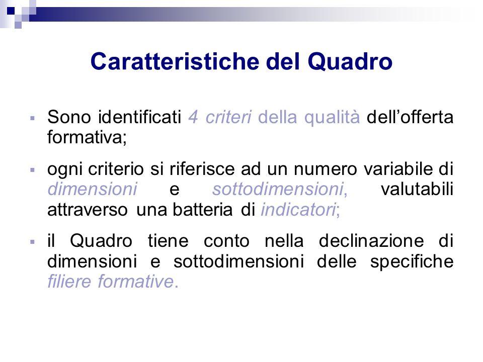 Caratteristiche del Quadro Sono identificati 4 criteri della qualità dellofferta formativa; ogni criterio si riferisce ad un numero variabile di dimen