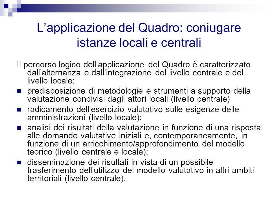 Lapplicazione del Quadro: coniugare istanze locali e centrali Il percorso logico dellapplicazione del Quadro è caratterizzato dallalternanza e dallint