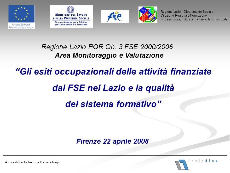 Regione Lazio - Dipartimento Sociale Direzione Regionale Formazione professionale, FSE e altri interventi cofinanziati Gli esiti occupazionali delle a