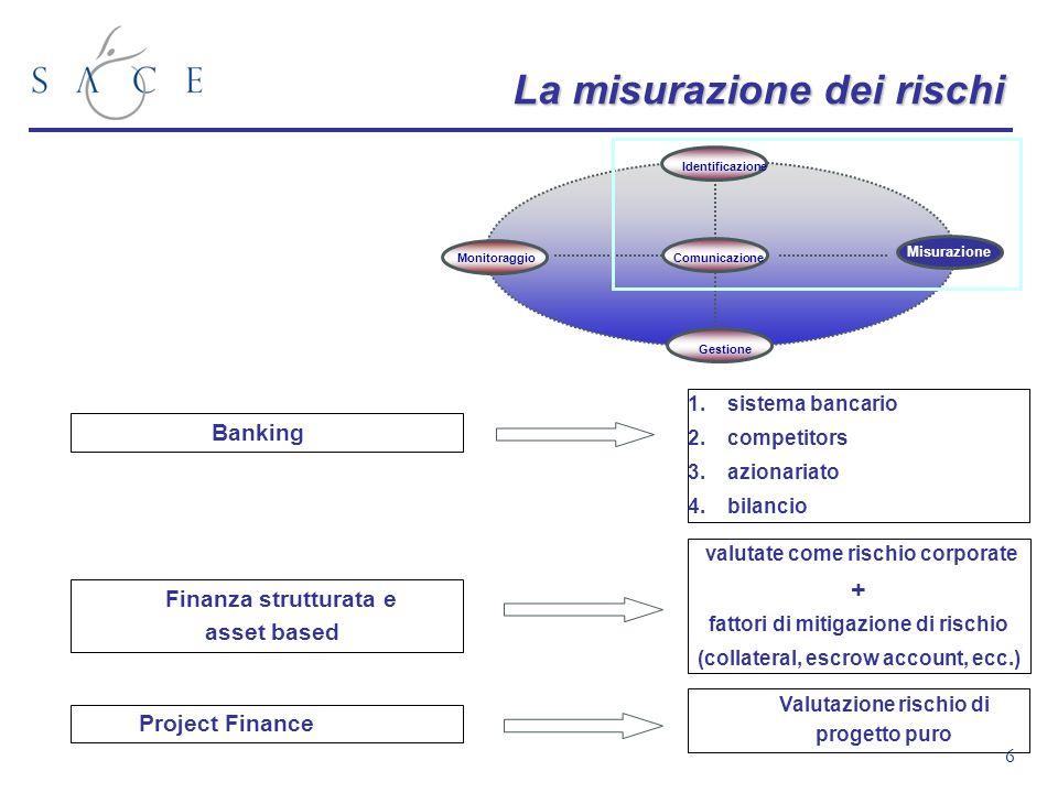 7 La misurazione dei rischi In termini di quantificazione economica …..