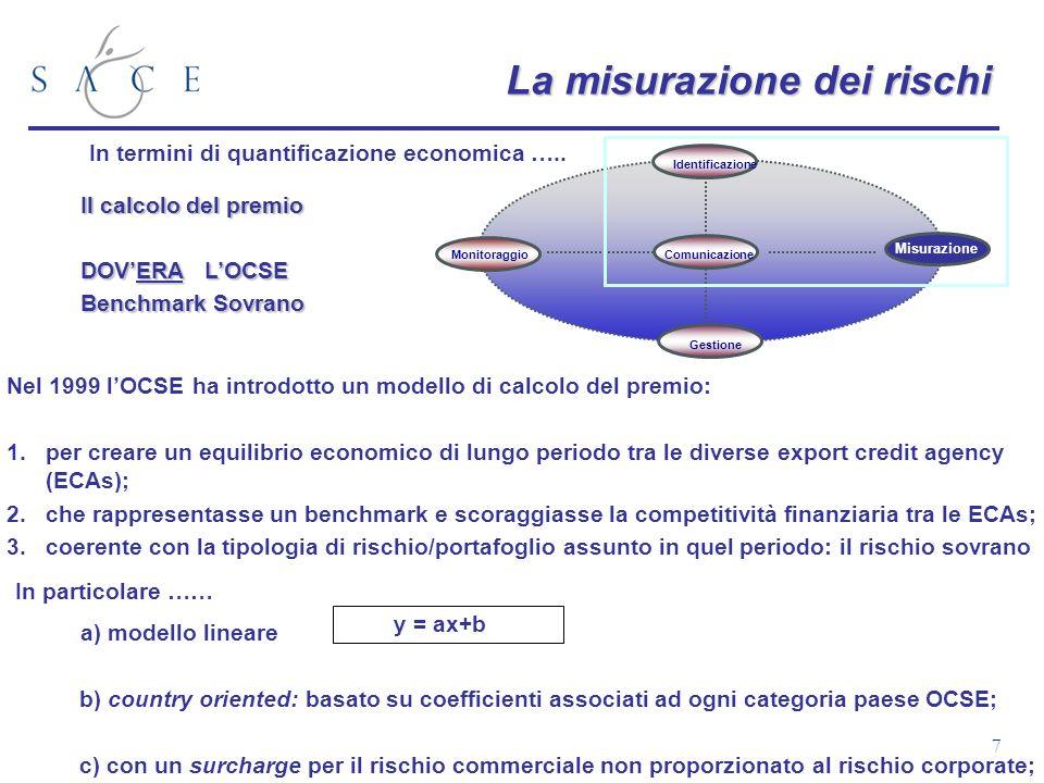 7 La misurazione dei rischi In termini di quantificazione economica ….. Il calcolo del premio DOVERA LOCSE Benchmark Sovrano Nel 1999 lOCSE ha introdo