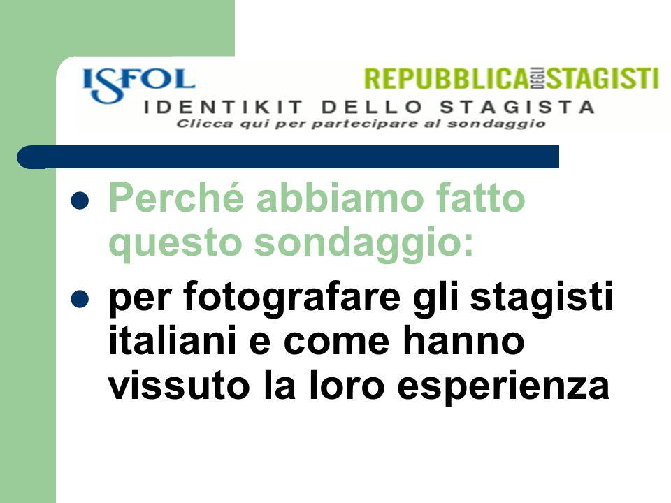 Perché abbiamo fatto questo sondaggio: per fotografare gli stagisti italiani e come hanno vissuto la loro esperienza
