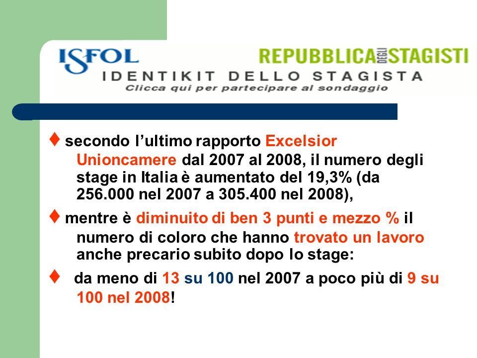 secondo lultimo rapporto Excelsior Unioncamere dal 2007 al 2008, il numero degli stage in Italia è aumentato del 19,3% (da 256.000 nel 2007 a 305.400 nel 2008), mentre è diminuito di ben 3 punti e mezzo % il numero di coloro che hanno trovato un lavoro anche precario subito dopo lo stage: da meno di 13 su 100 nel 2007 a poco più di 9 su 100 nel 2008!