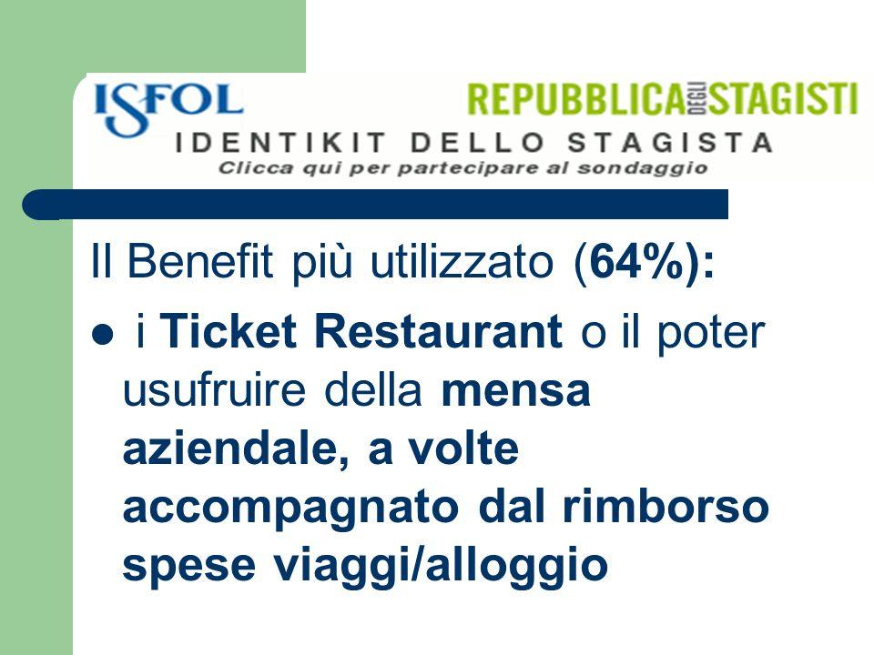 Il Benefit più utilizzato (64%): i Ticket Restaurant o il poter usufruire della mensa aziendale, a volte accompagnato dal rimborso spese viaggi/alloggio