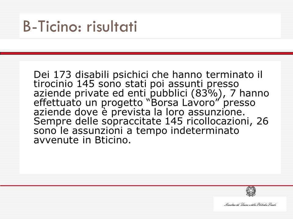 Ministero del Lavoro e delle Politiche Sociali B-Ticino: risultati Dei 173 disabili psichici che hanno terminato il tirocinio 145 sono stati poi assunti presso aziende private ed enti pubblici (83%), 7 hanno effettuato un progetto Borsa Lavoro presso aziende dove è prevista la loro assunzione.