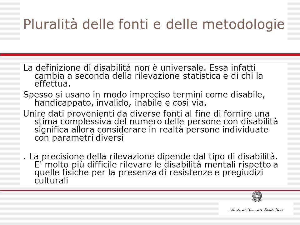 Ministero del Lavoro e delle Politiche Sociali Pluralità delle fonti e delle metodologie La definizione di disabilità non è universale.