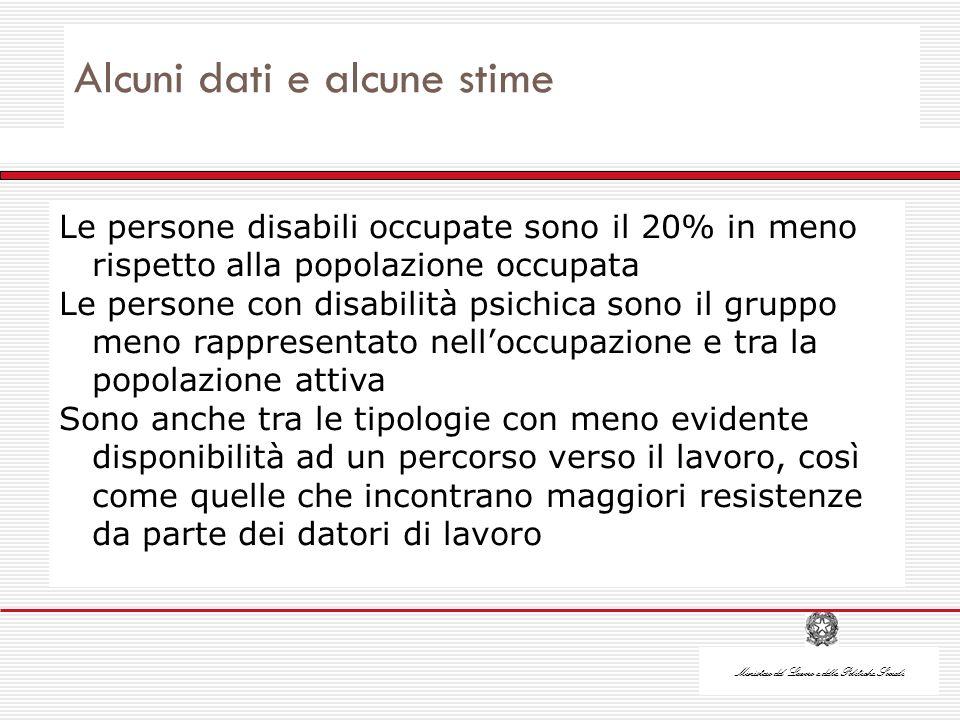 Ministero del Lavoro e delle Politiche Sociali La provincia di Parma Nel 2008 circa il 20% degli inserimenti lavorativi di persone disabili hanno riguardato disabili psichici Cresce la tenuta delle persone disabili sul posto di lavoro.