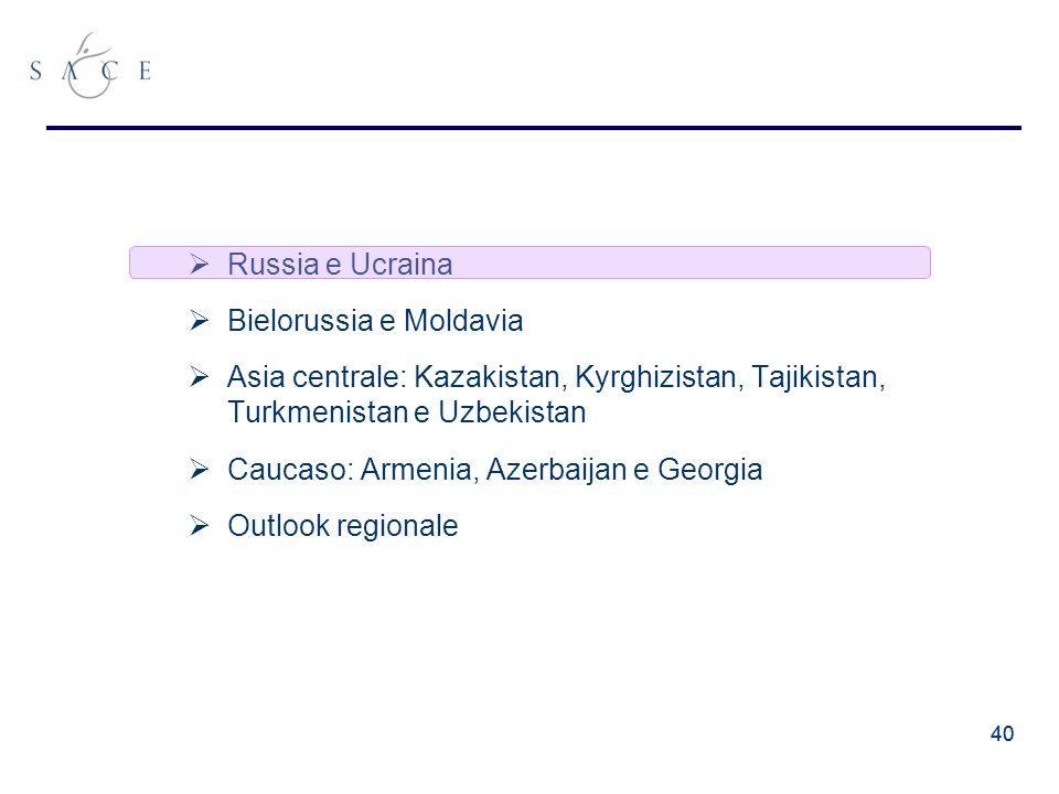 40 Russia e Ucraina Bielorussia e Moldavia Asia centrale: Kazakistan, Kyrghizistan, Tajikistan, Turkmenistan e Uzbekistan Caucaso: Armenia, Azerbaijan e Georgia Outlook regionale