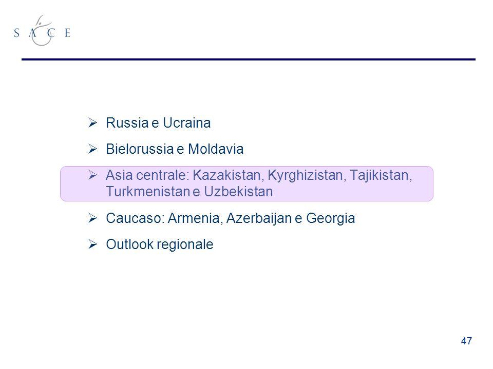 47 Russia e Ucraina Bielorussia e Moldavia Asia centrale: Kazakistan, Kyrghizistan, Tajikistan, Turkmenistan e Uzbekistan Caucaso: Armenia, Azerbaijan