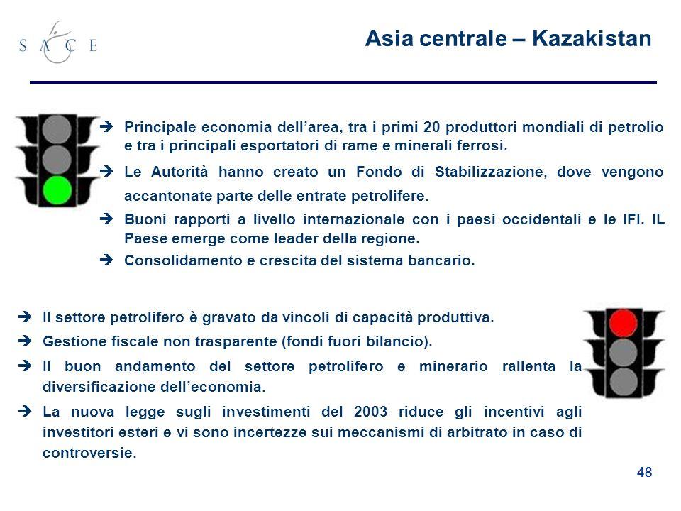 48 Asia centrale – Kazakistan Principale economia dellarea, tra i primi 20 produttori mondiali di petrolio e tra i principali esportatori di rame e minerali ferrosi.