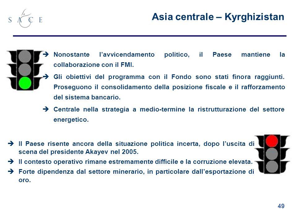 49 Asia centrale – Kyrghizistan Nonostante lavvicendamento politico, il Paese mantiene la collaborazione con il FMI.
