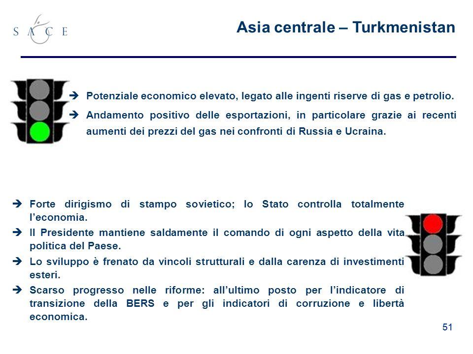 51 Asia centrale – Turkmenistan Potenziale economico elevato, legato alle ingenti riserve di gas e petrolio.