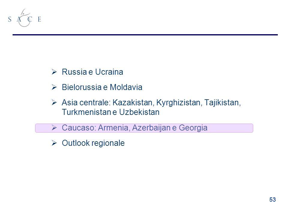 53 Russia e Ucraina Bielorussia e Moldavia Asia centrale: Kazakistan, Kyrghizistan, Tajikistan, Turkmenistan e Uzbekistan Caucaso: Armenia, Azerbaijan e Georgia Outlook regionale