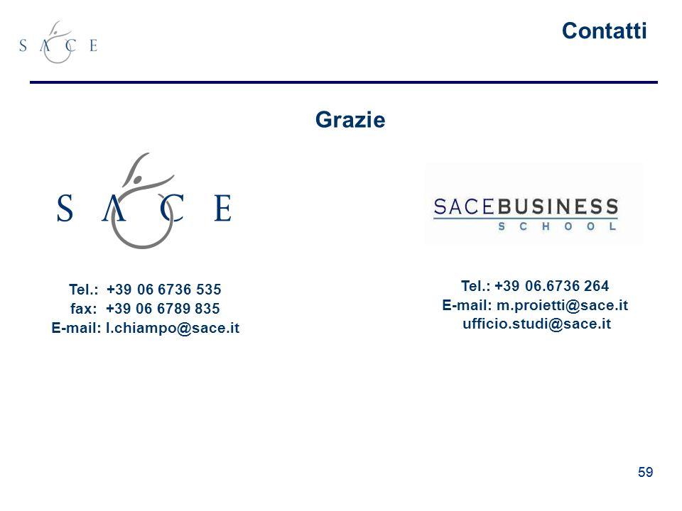 59 Tel.: +39 06 6736 535 fax: +39 06 6789 835 E-mail: l.chiampo@sace.it Grazie Tel.: +39 06.6736 264 E-mail: m.proietti@sace.it ufficio.studi@sace.it Contatti
