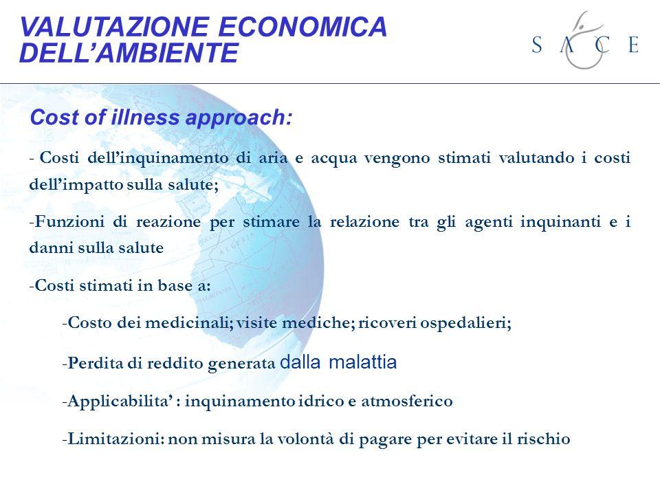 VALUTAZIONE ECONOMICA DELLAMBIENTE Cost of illness approach: - Costi dellinquinamento di aria e acqua vengono stimati valutando i costi dellimpatto su